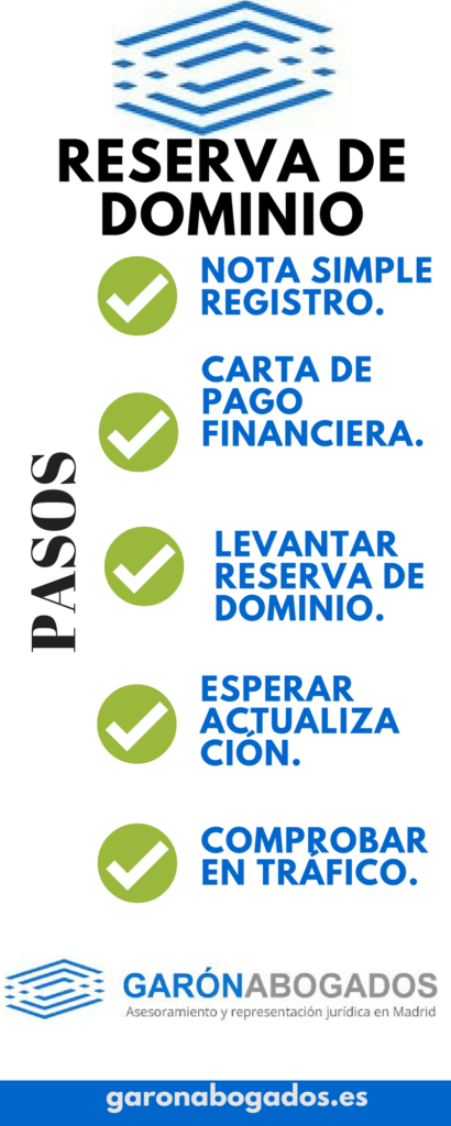 reserva-de-dominio-coche-financiado