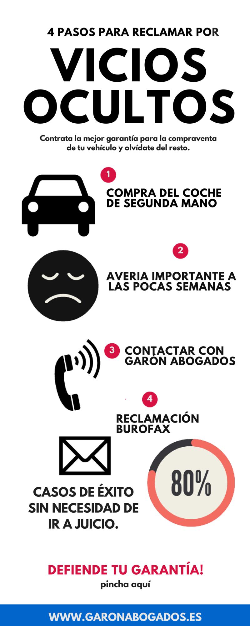 garantia de un coche segunda mano: