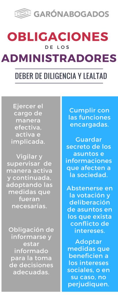 responsabilidad-administrador-sociedad